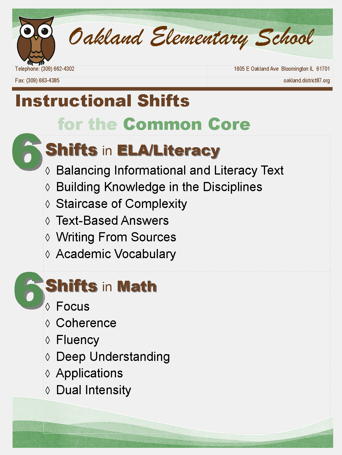 6 Shifts in Common Core
