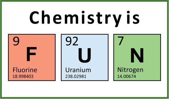 chemistry assignment class 10